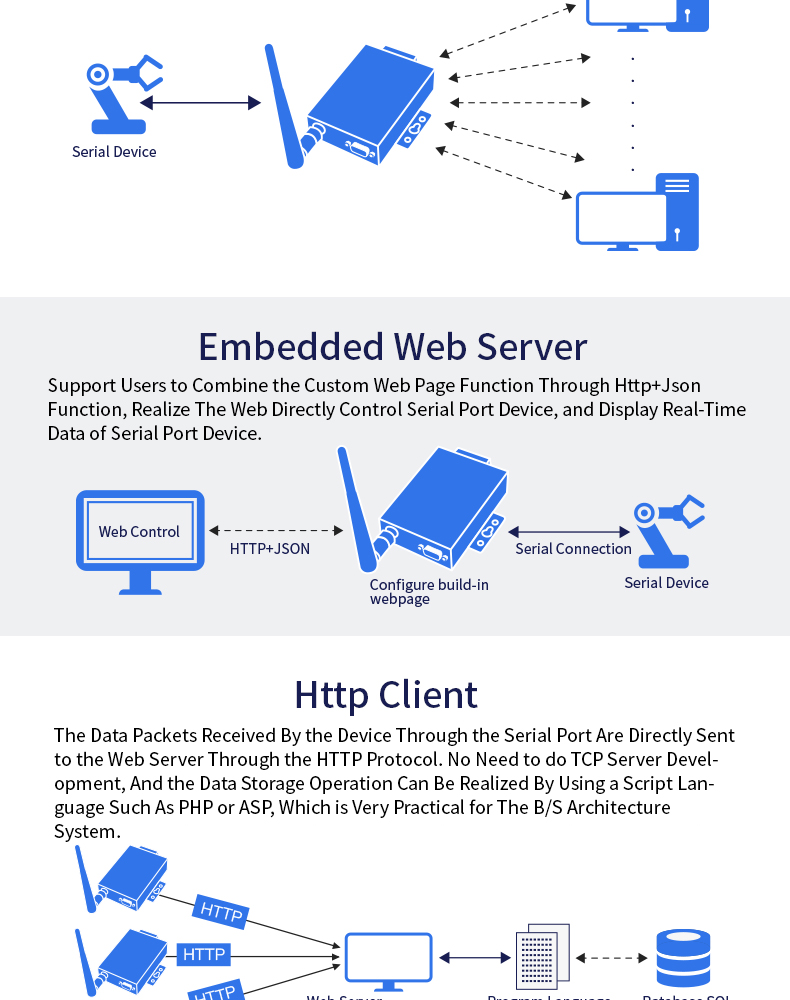 8_Embedded Web Server